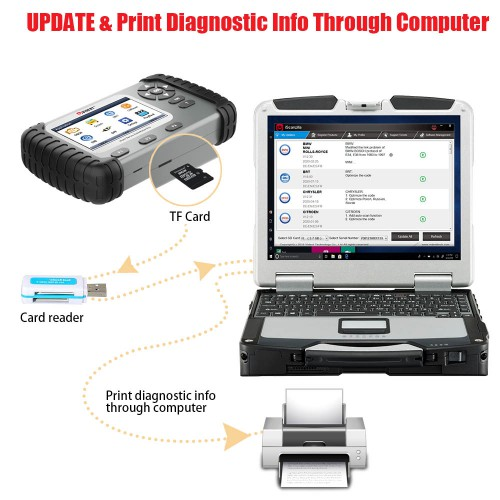 VIDENT iAuto708 Pro Professional All System Scan Tool with 11 Special Functions