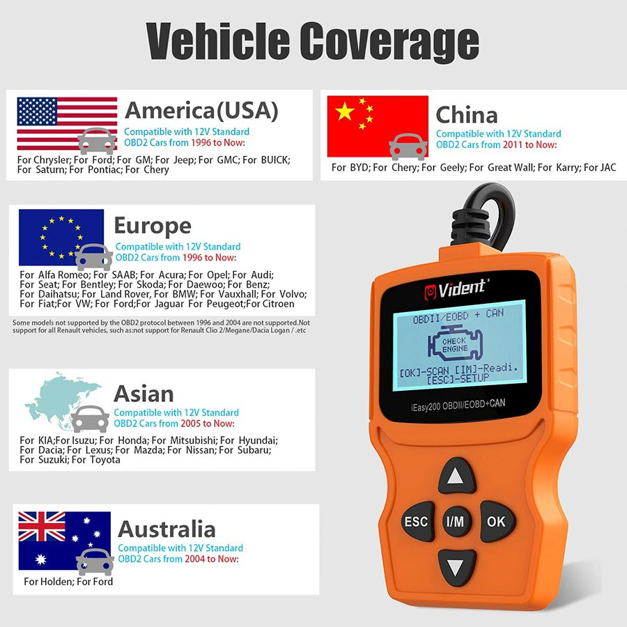 Ieasy200 Vehicle Coverage